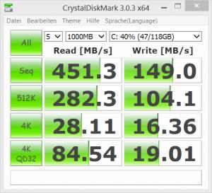 128GB SSD M.2